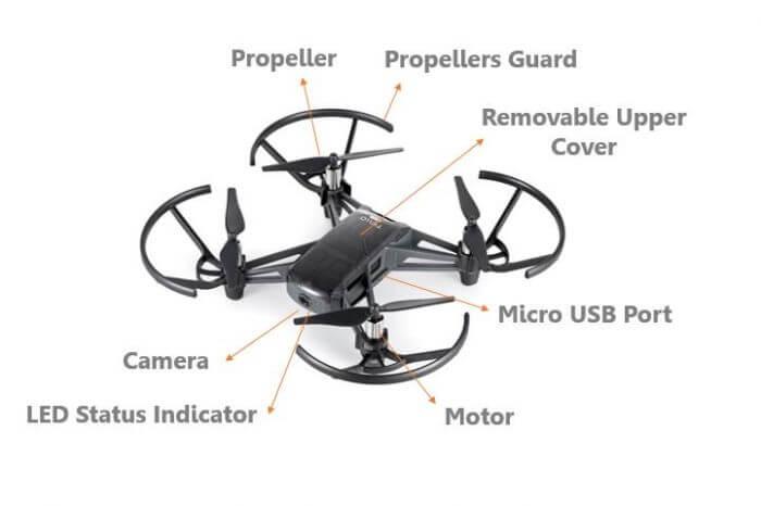 tello edu drone parts labeled